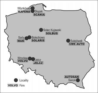 Polonia-FabricantesAutobus