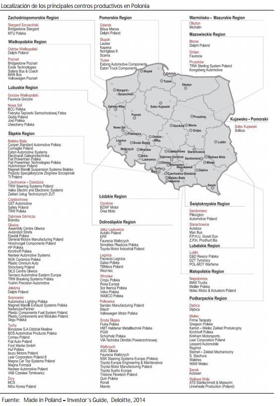 Polonia-FabricantesComponentes